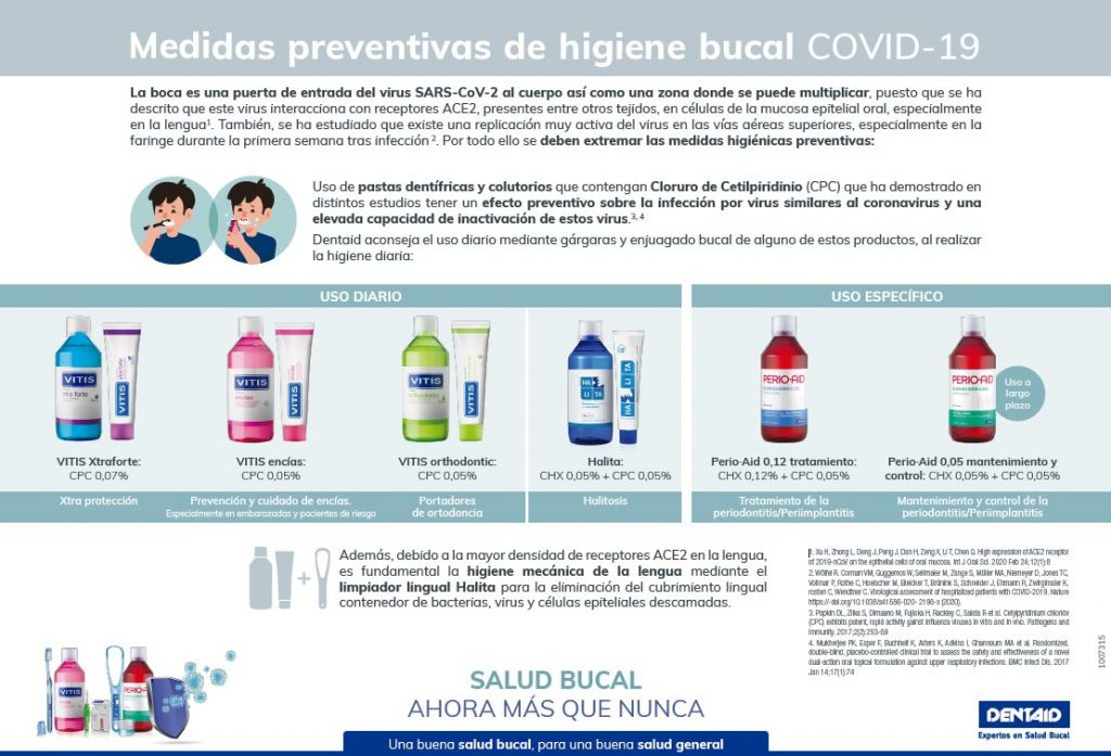 MEDIDAS PREVENTIVAS DE HIGIENE BUCAL COVID-19